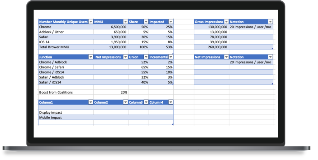 The Targeted Inventory Revenue Eroder (TIRE) Calculator